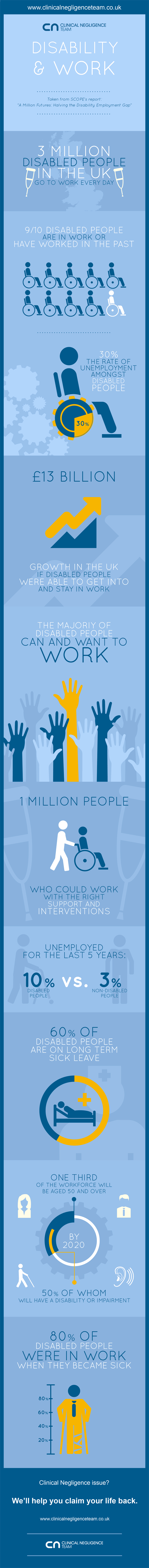 clin-neg-disability-graphic-web